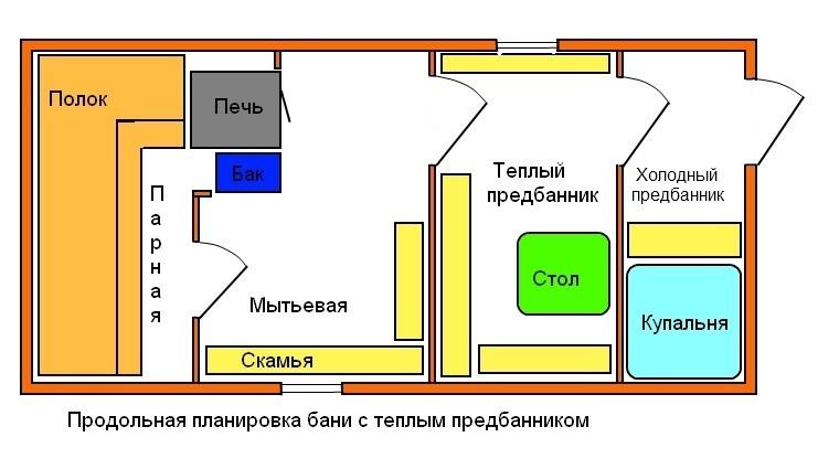 фото деревенские бани внутри