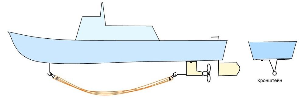 как сделать деревянную лодку для мотора